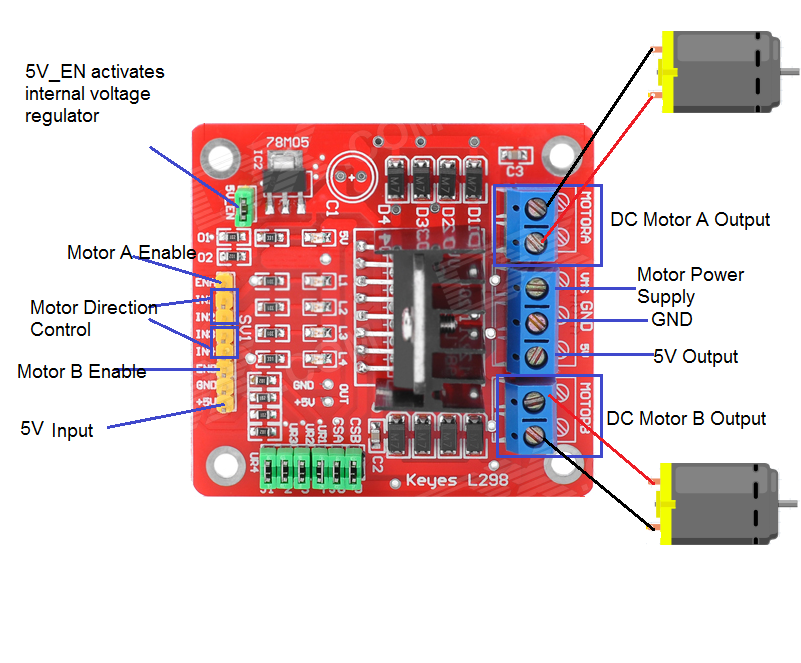 Motor Control Internet Of Things Iot